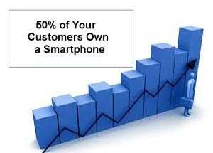 50% Smartphones
